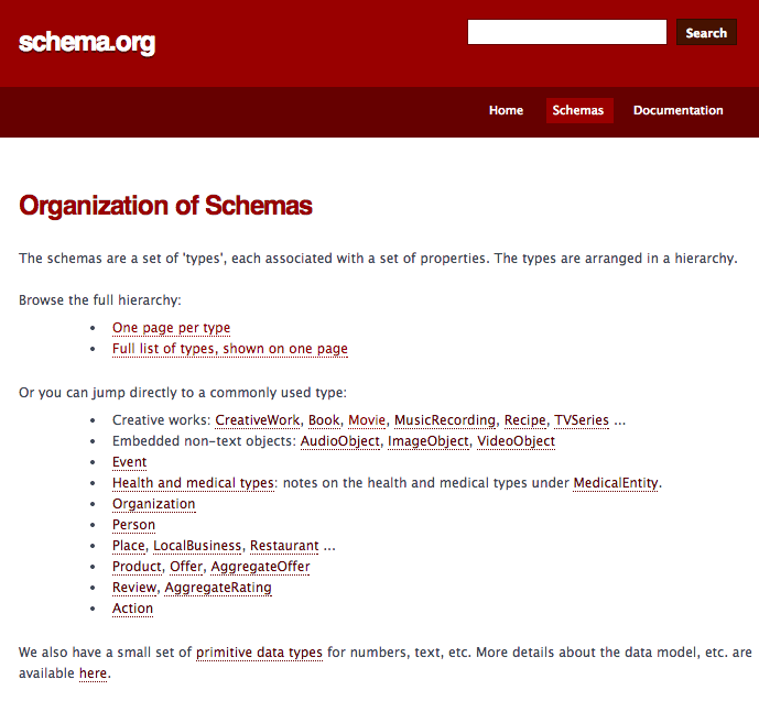 Organization of schemas