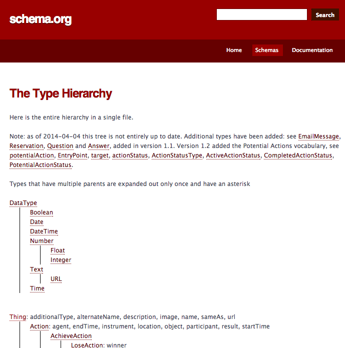 Find any and all schema types that you need