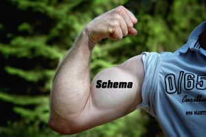 schema (structured data) is the Big Guy right now
